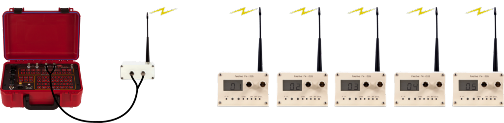 Wireless Transceiver Configuration 1